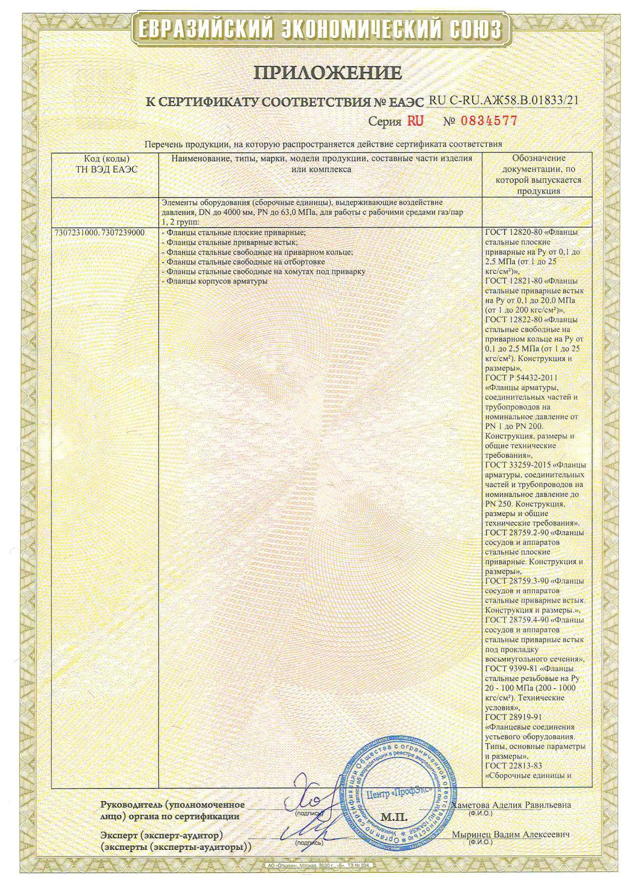 Сертификат ТР ТС 2021_2