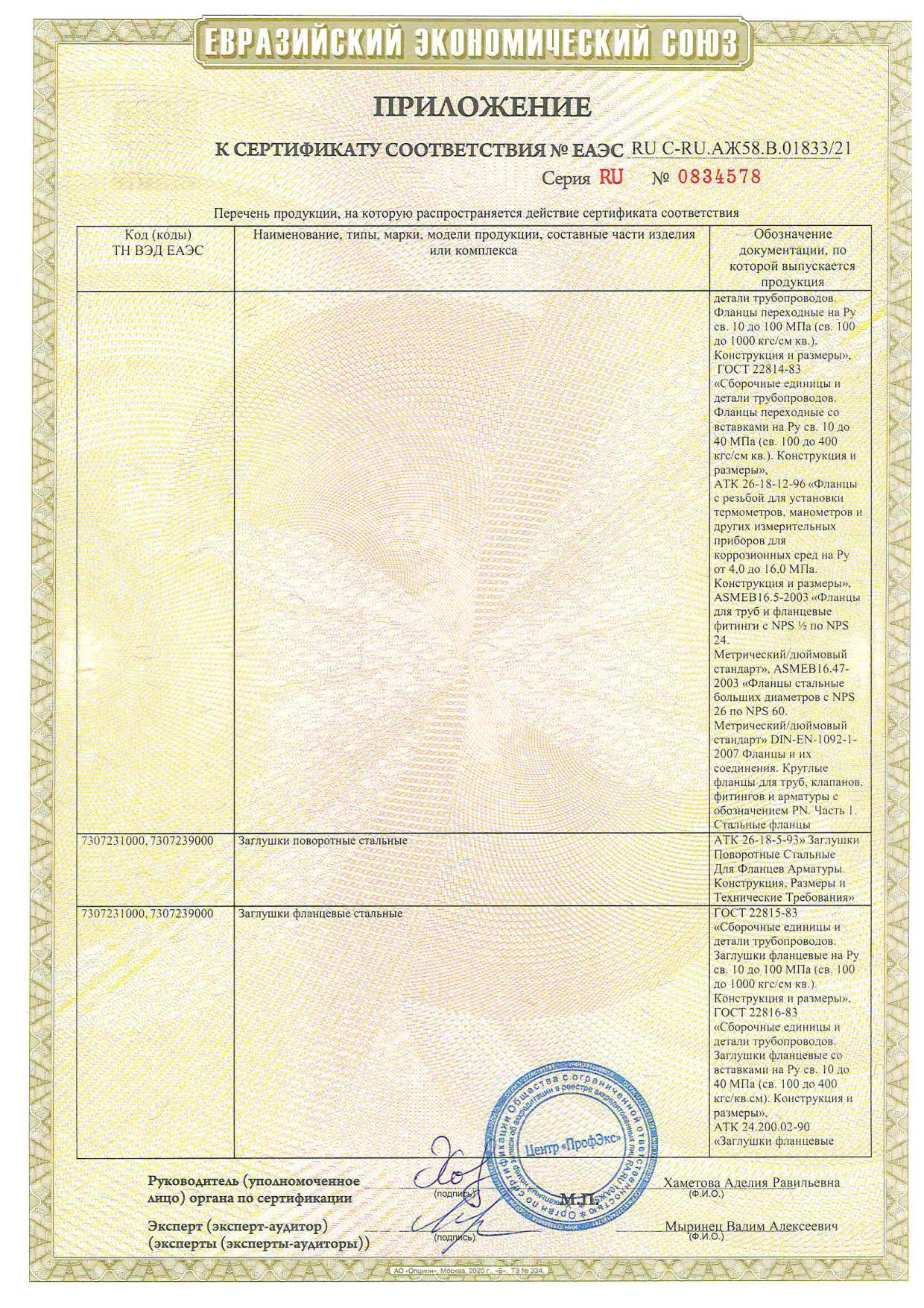 Сертификат ТР ТС 2021_3
