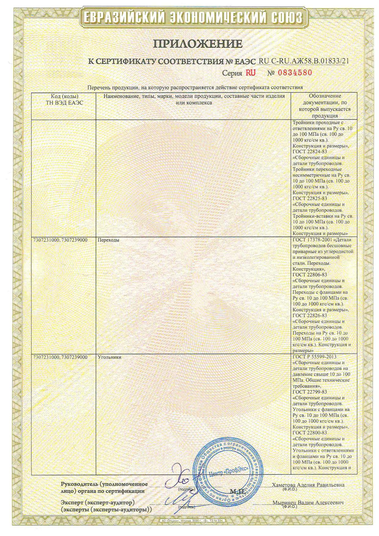 Сертификат ТР ТС 2021_5